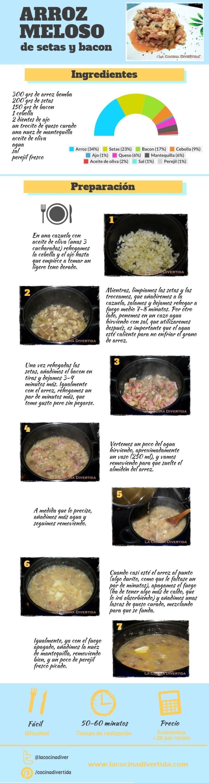 Arroz meloso setas bacon infografia